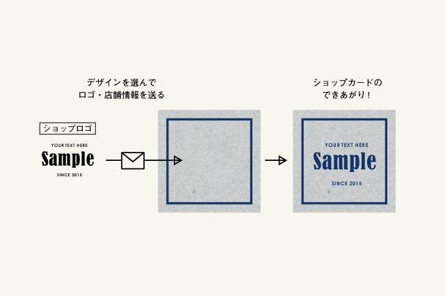 ショップツール ショップカード デザイン おしゃれ