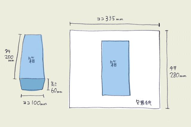 名入れ 包装紙 ラッピングペーパー ショップツール デザイン